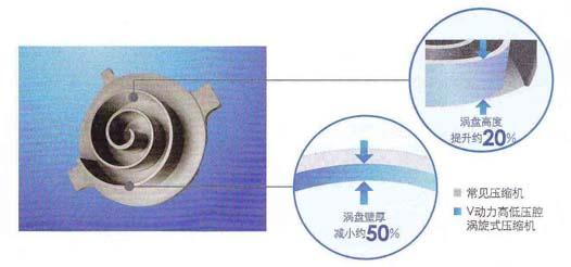 超级金属涡盘材质分析